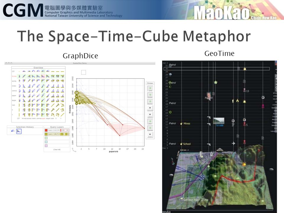 The Space-Time-Cube Metaphor