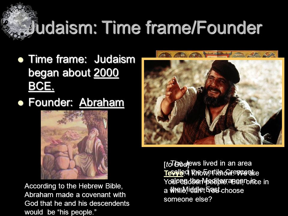 Judaism: Time frame/Founder
