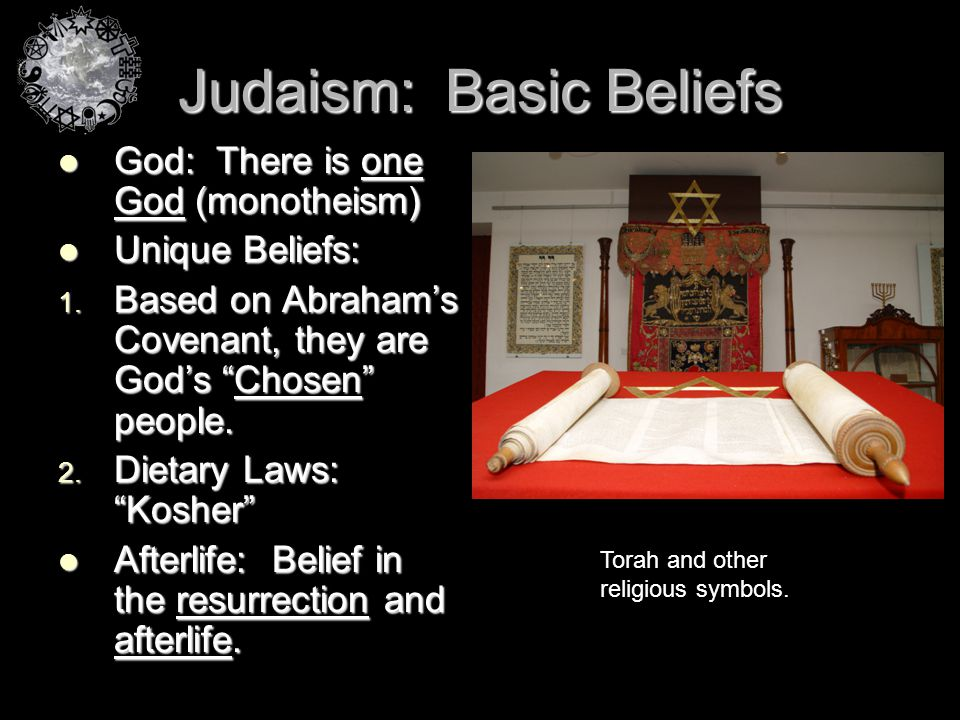 Judaism: Basic Beliefs