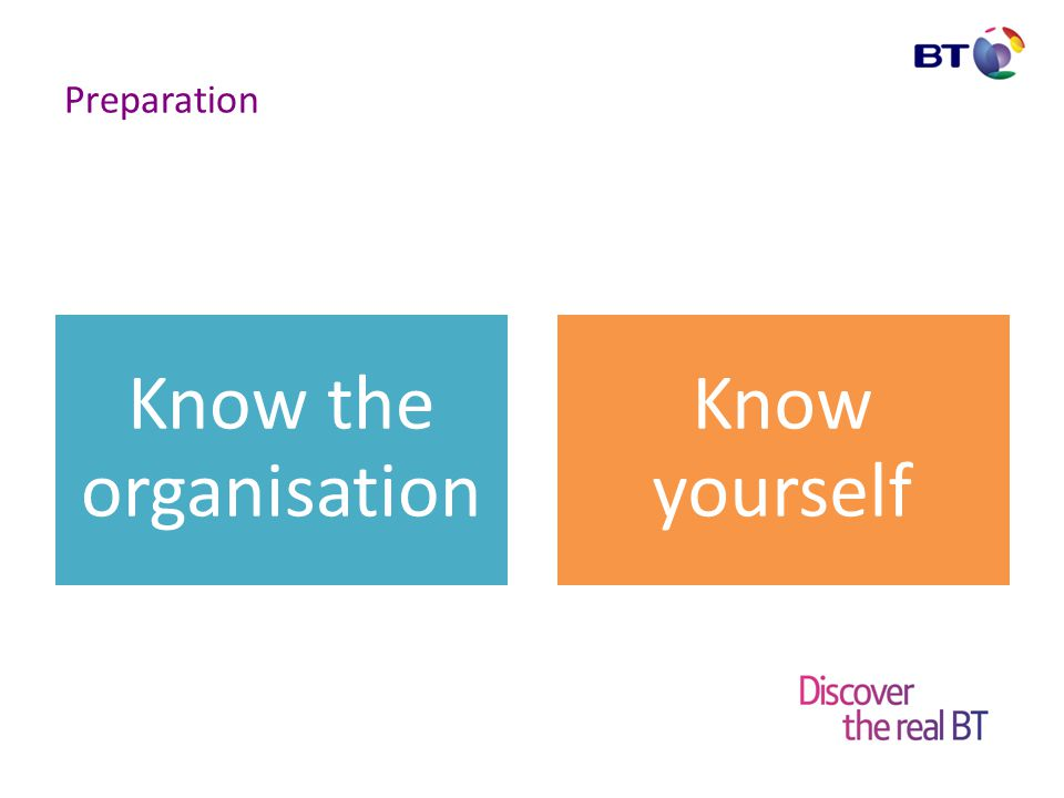 Know the organisation Know yourself Preparation Know the company