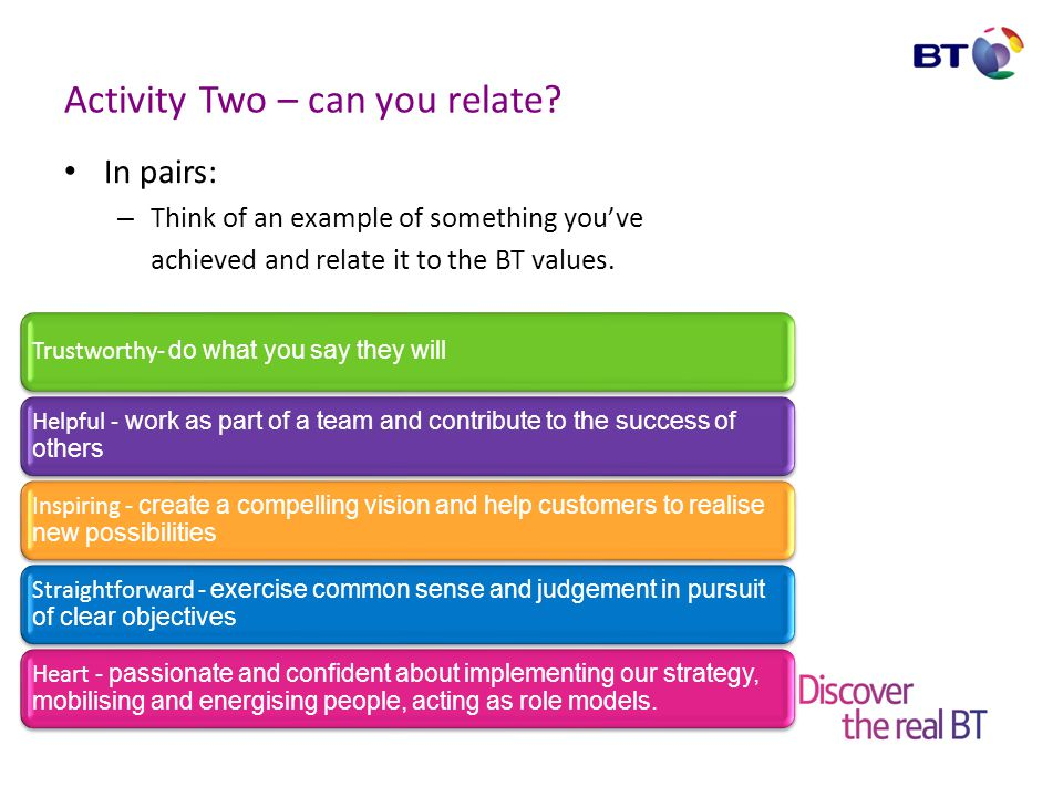 Activity Two – can you relate