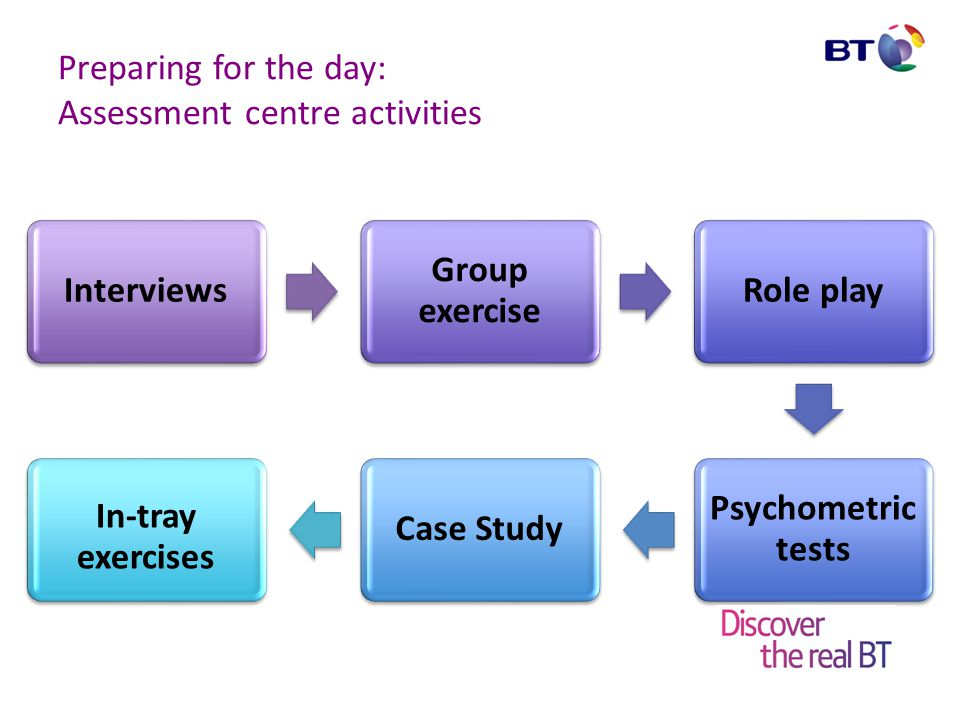 Preparing for the day: Assessment centre activities