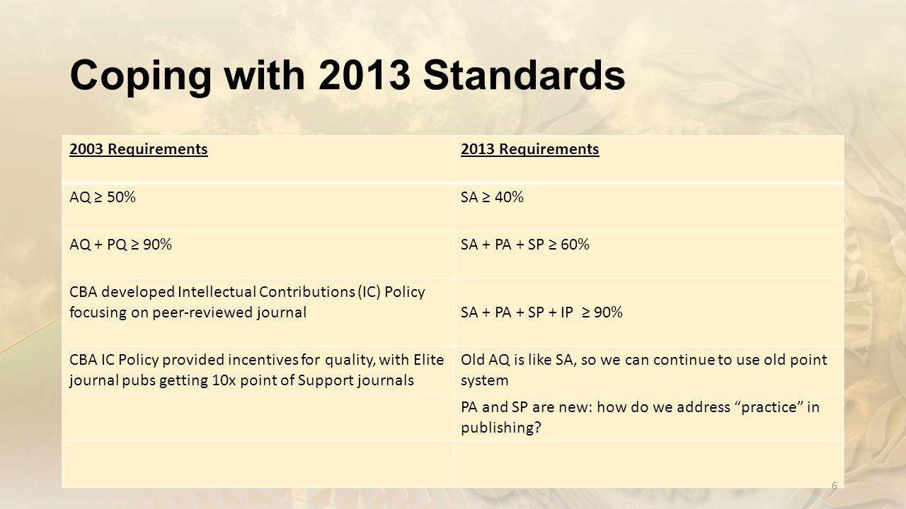 Coping with 2013 Standards 2003 Requirements 2013 Requirements