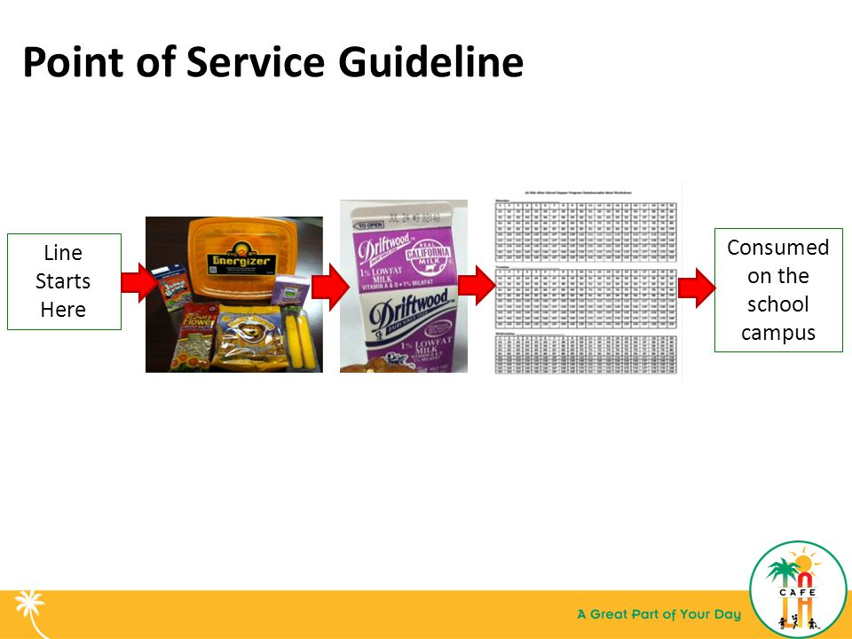 Point of Service Guideline
