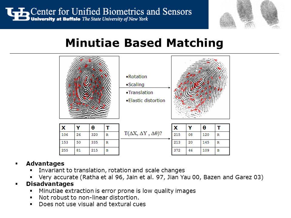 Minutiae Based Matching