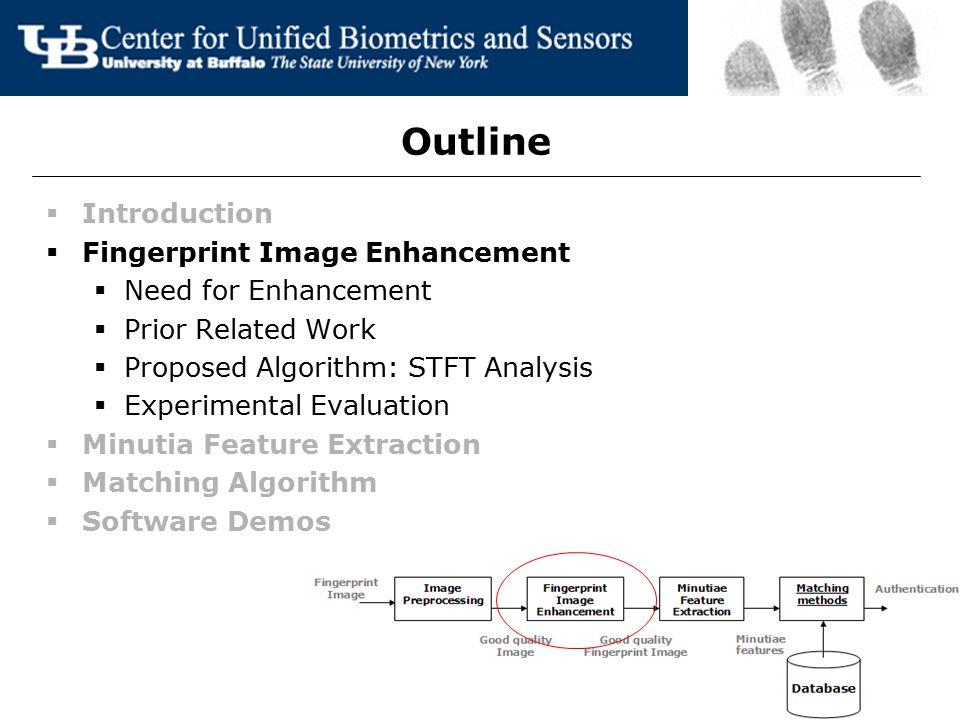 Outline Introduction Fingerprint Image Enhancement