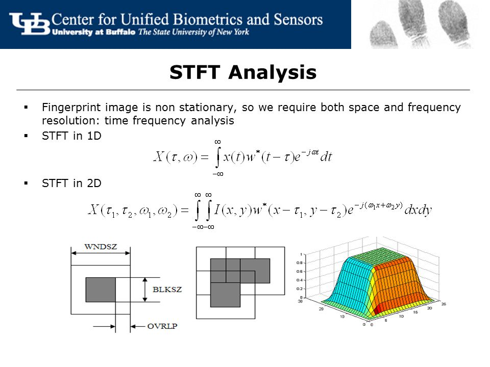 STFT Analysis Fingerprint image is non stationary, so we require both space and frequency resolution: time frequency analysis.