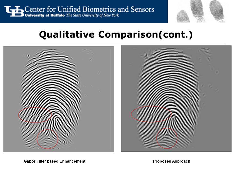 Qualitative Comparison(cont.)