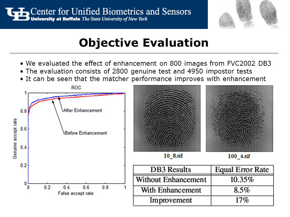 Objective Evaluation We evaluated the effect of enhancement on 800 images from FVC2002 DB3.