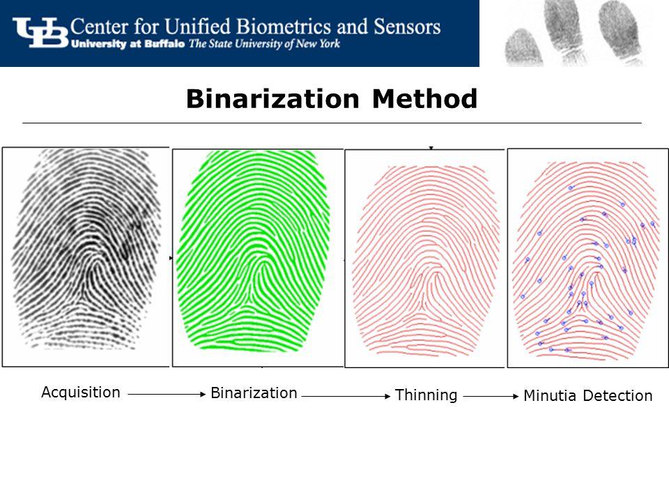 Binarization Method Acquisition Binarization Thinning
