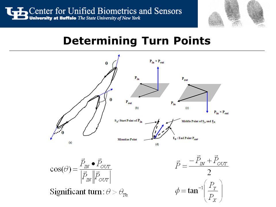 Determining Turn Points