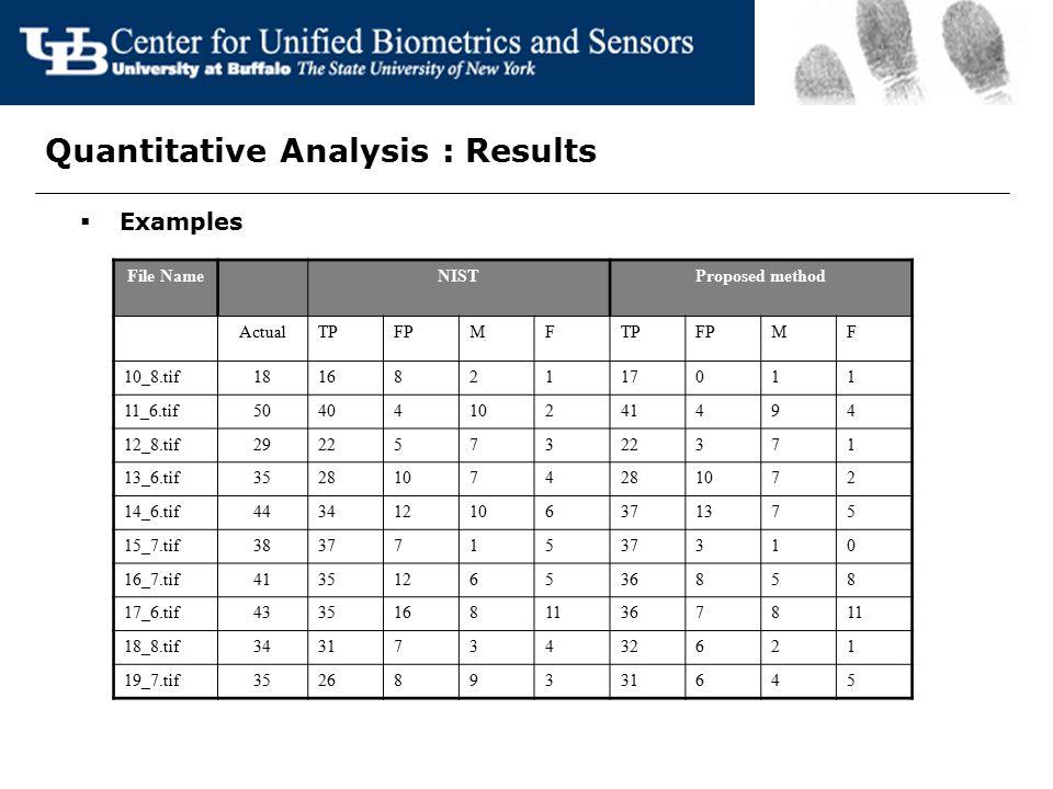Quantitative Analysis : Results