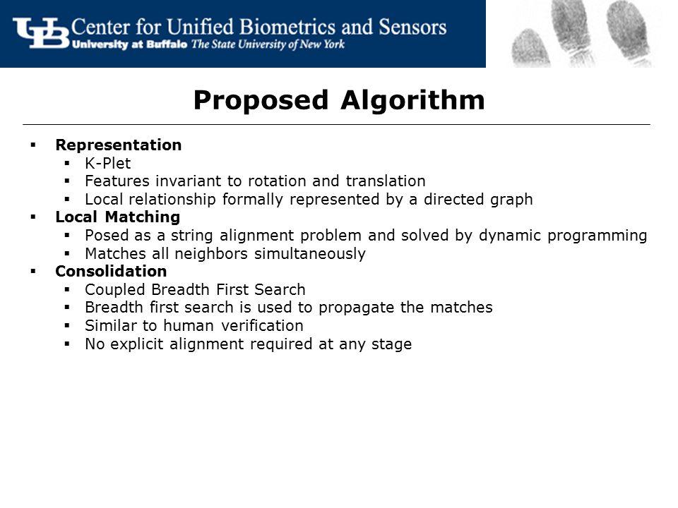 Proposed Algorithm Representation K-Plet