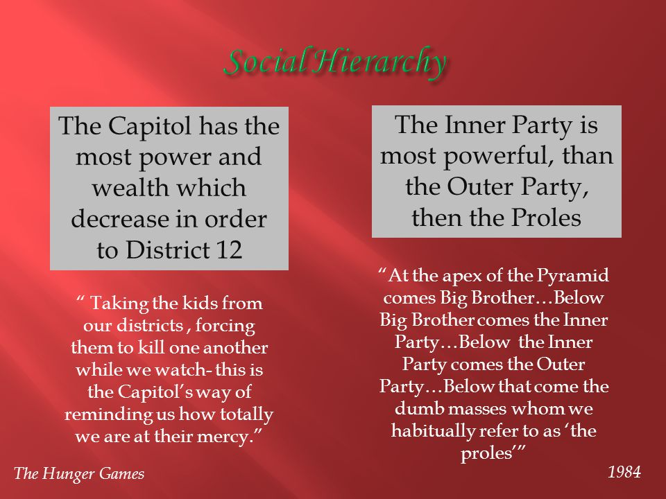 Social Hierarchy The Capitol has the most power and wealth which decrease in order to District 12.