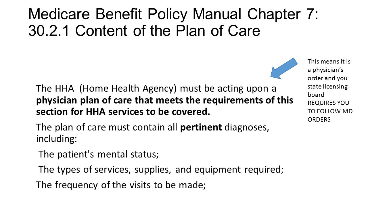 Medicare Benefit Policy Manual Chapter 7: 30. 2