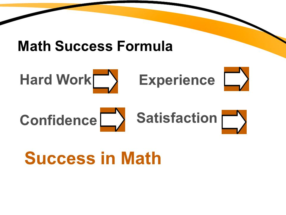 Success in Math Math Success Formula Hard Work Experience Satisfaction