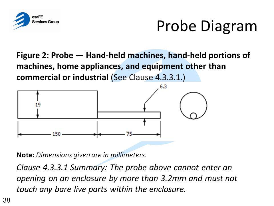 Probe Diagram