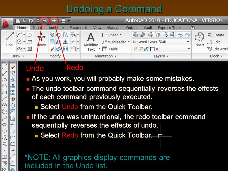 Undoing a Command Redo Undo