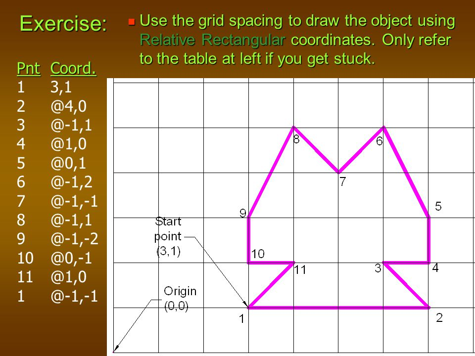 Exercise: Use the grid spacing to draw the object using Relative Rectangular coordinates. Only refer to the table at left if you get stuck.