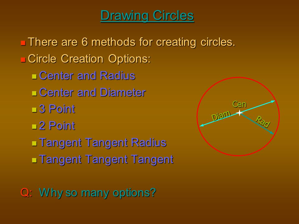 Drawing Circles There are 6 methods for creating circles.