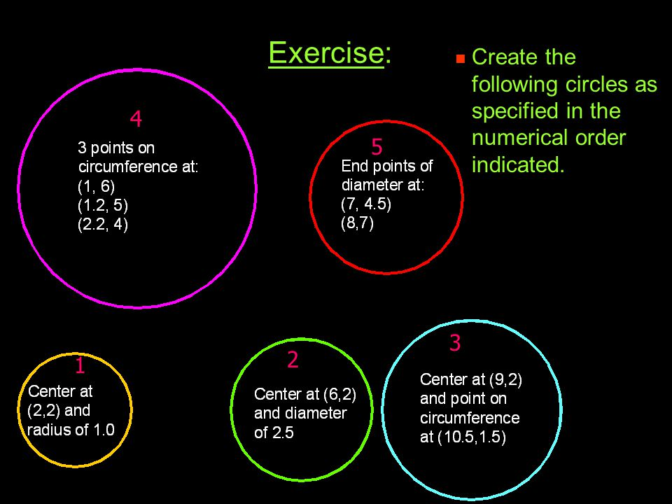 Exercise: Create the following circles as specified in the numerical order indicated. 4 5 3 2 1