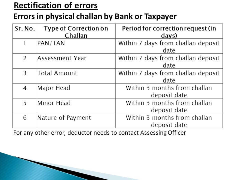 Type of Correction on Challan Period for correction request (in days)