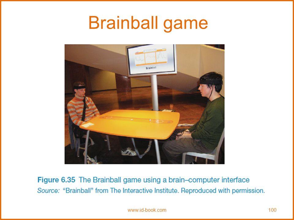 Brainball game