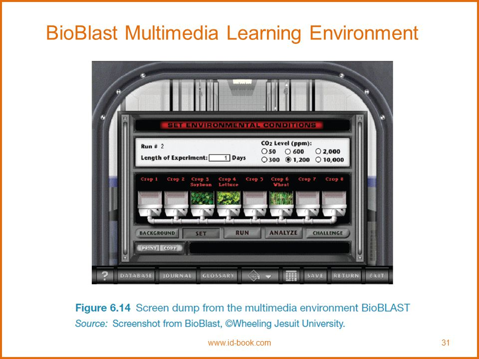 BioBlast Multimedia Learning Environment
