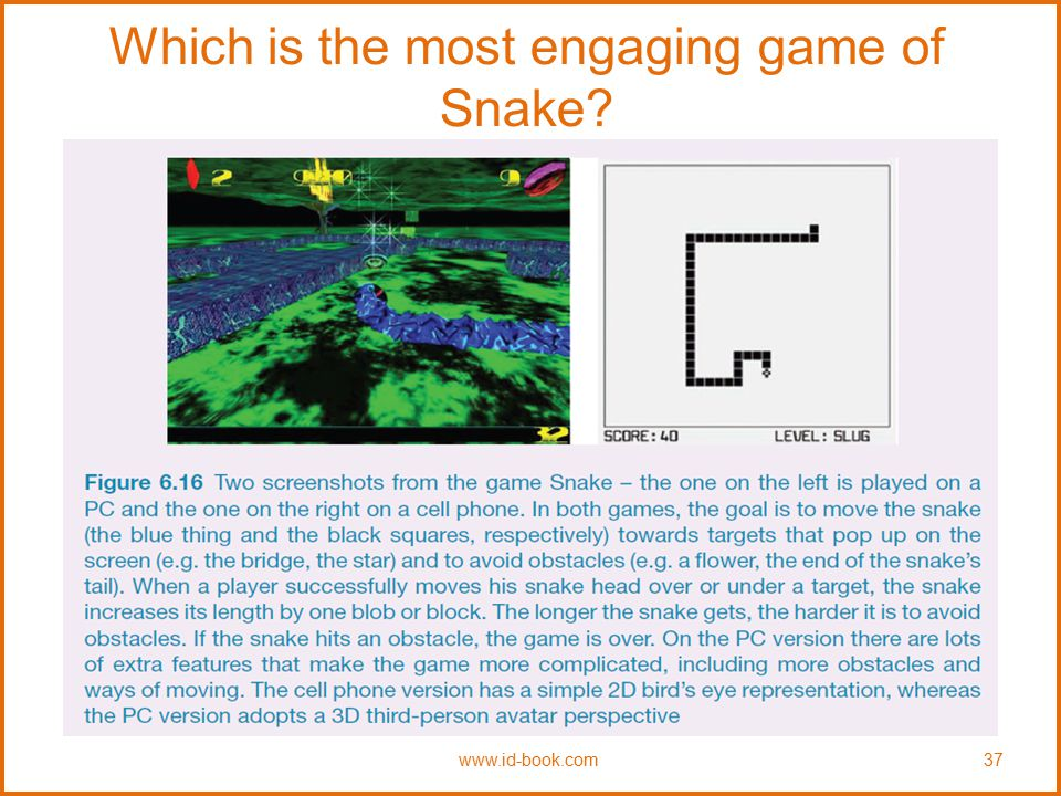 Which is the most engaging game of Snake