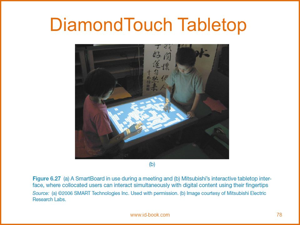 DiamondTouch Tabletop
