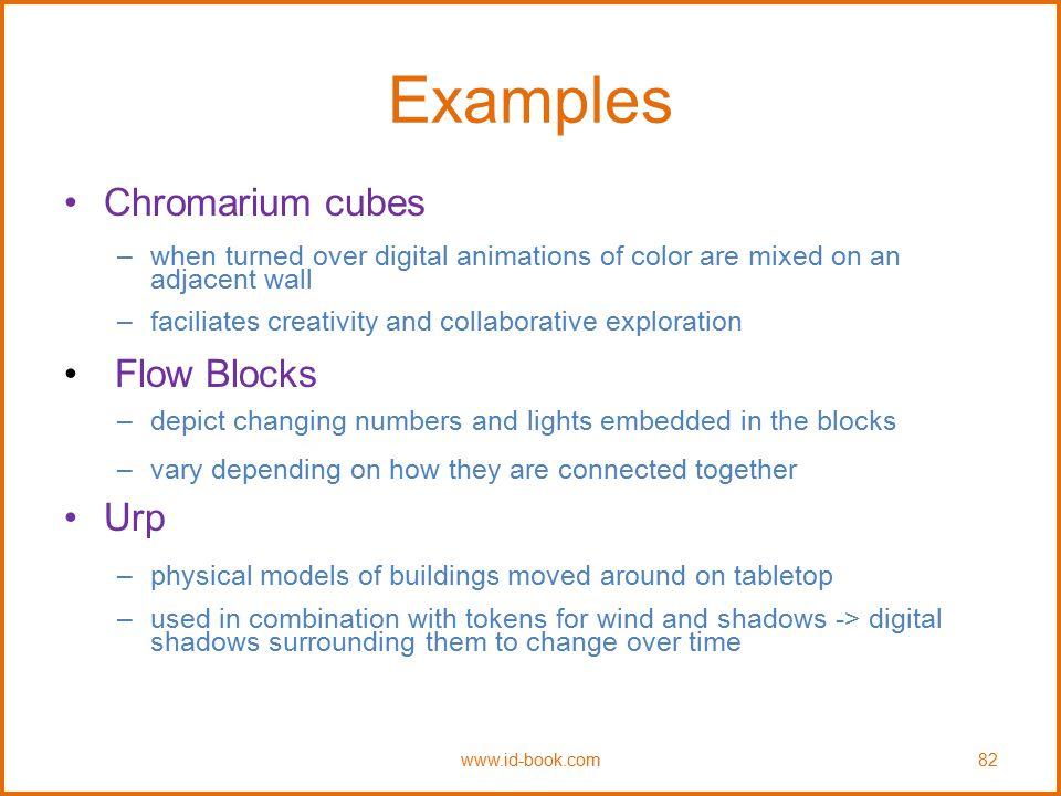 Examples Chromarium cubes Flow Blocks Urp