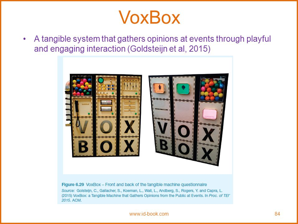 VoxBox A tangible system that gathers opinions at events through playful and engaging interaction (Goldsteijn et al, 2015)