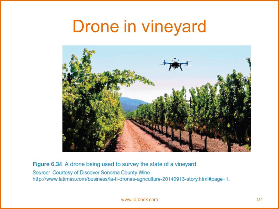 Drone in vineyard www.id-book.com