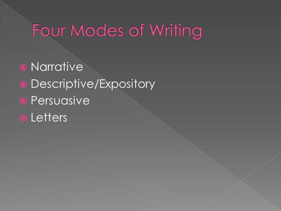 Four Modes of Writing Narrative Descriptive/Expository Persuasive