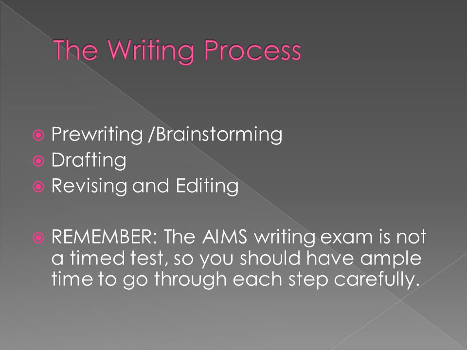 The Writing Process Prewriting /Brainstorming Drafting