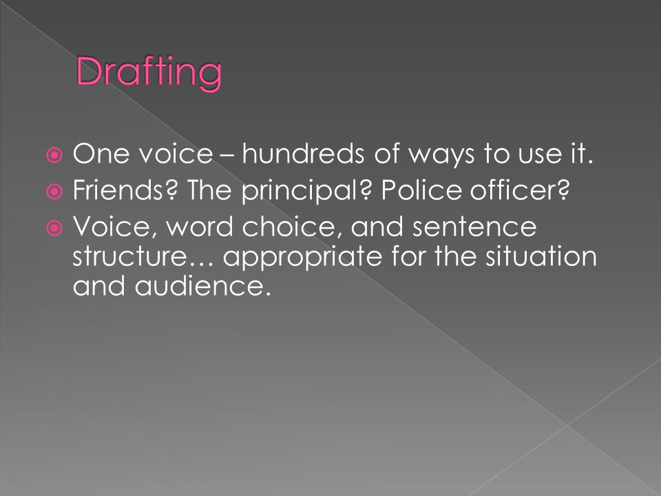 Drafting One voice – hundreds of ways to use it.