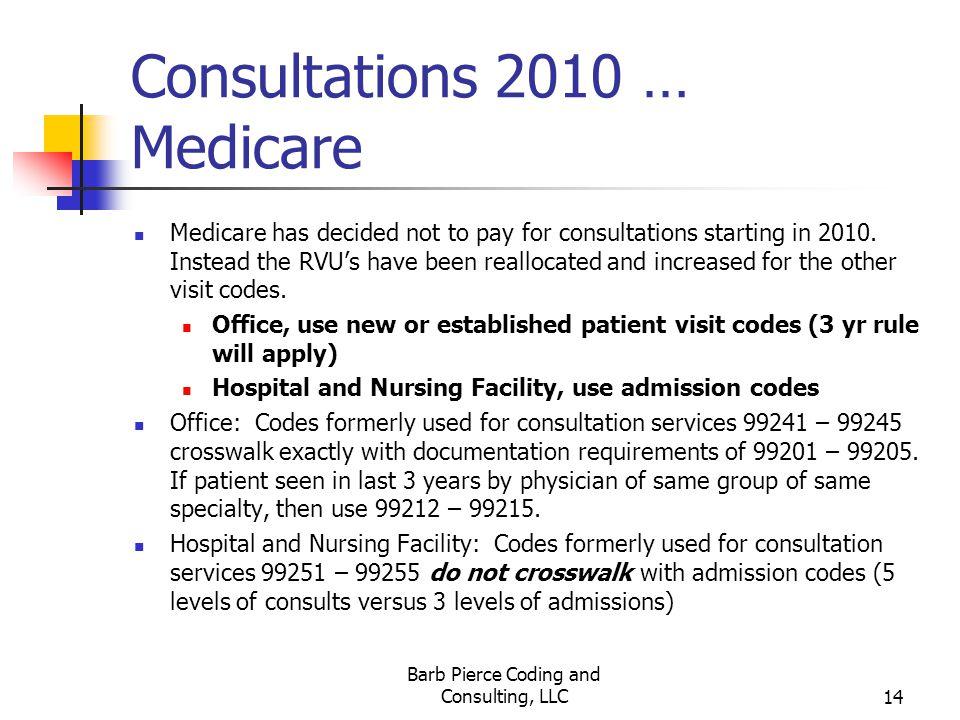 Consultations 2010 … Medicare