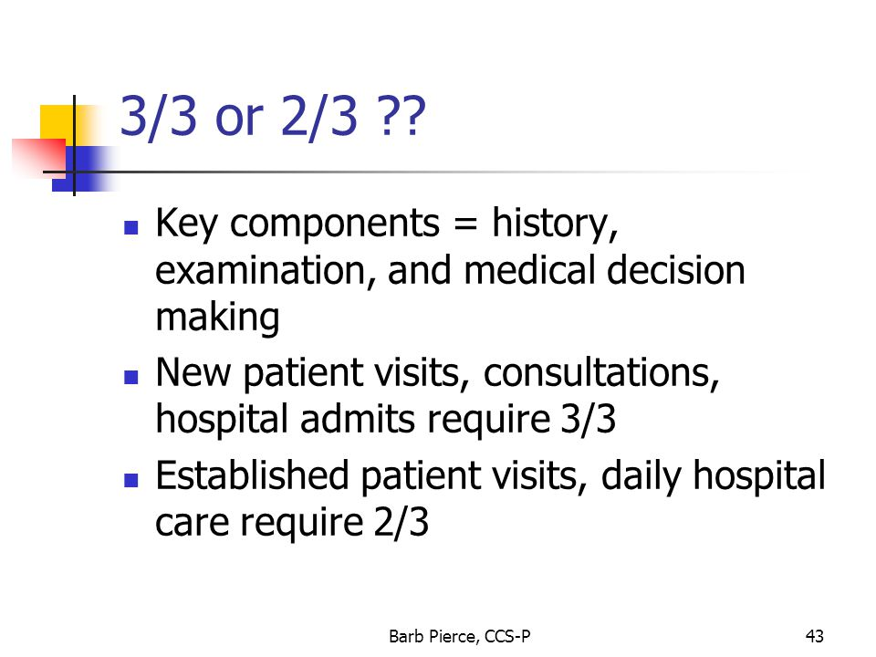 3/3 or 2/3 Key components = history, examination, and medical decision making. New patient visits, consultations, hospital admits require 3/3.