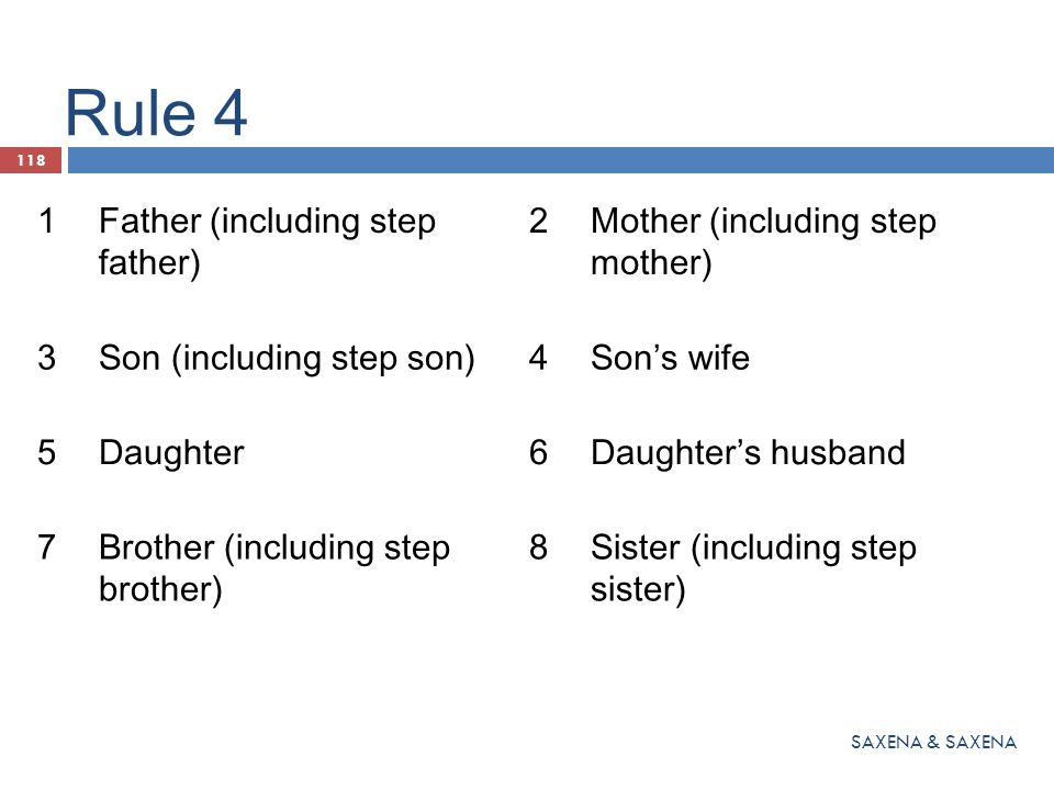 Rule 4 1 Father (including step father) 2