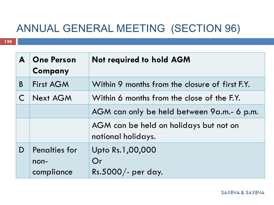 ANNUAL GENERAL MEETING (SECTION 96)