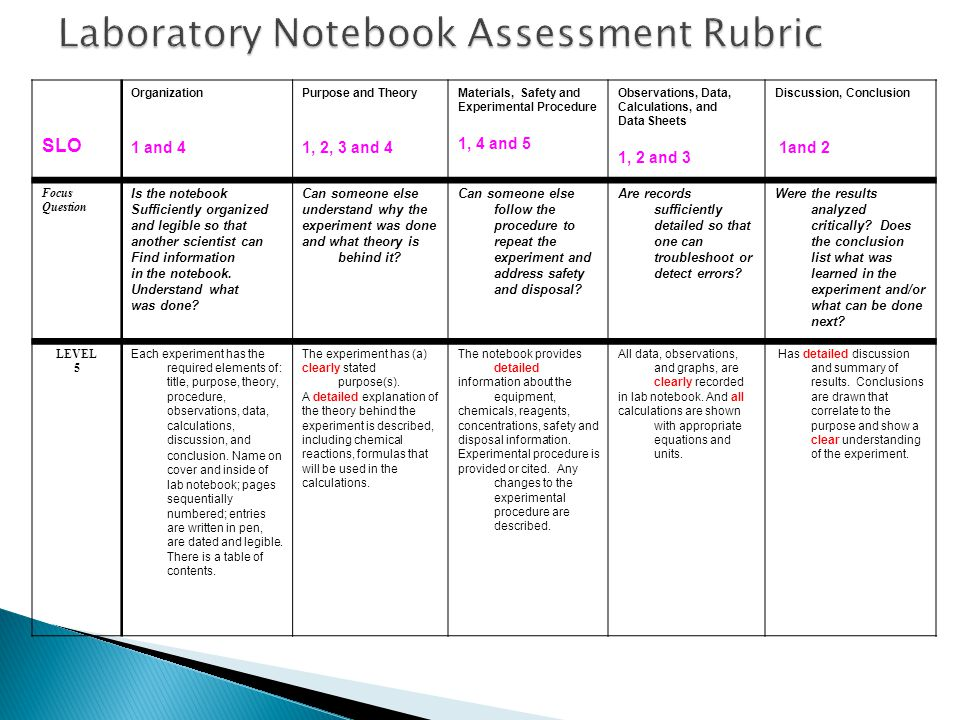 Laboratory Notebook Assessment Rubric