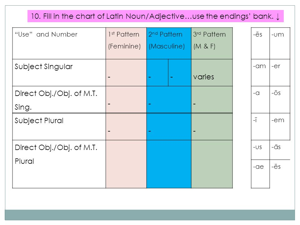 10. Fill in the chart of Latin Noun/Adjective…use the endings' bank. ↓