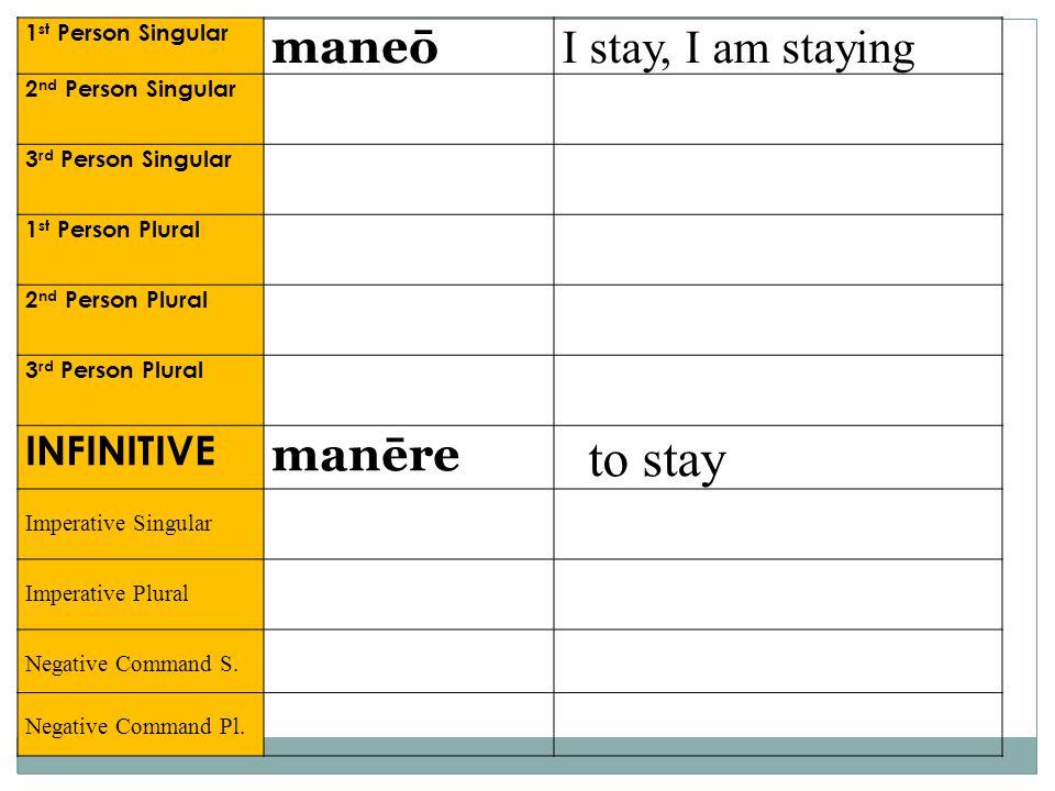 to stay maneō I stay, I am staying manēre INFINITIVE