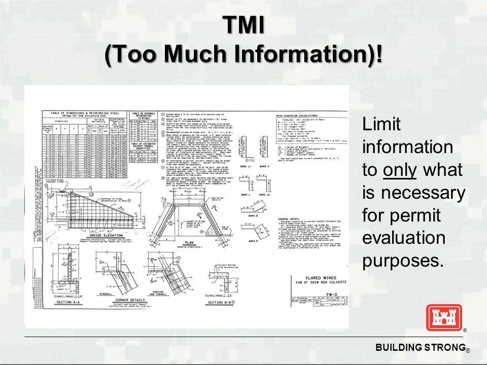 TMI (Too Much Information)!