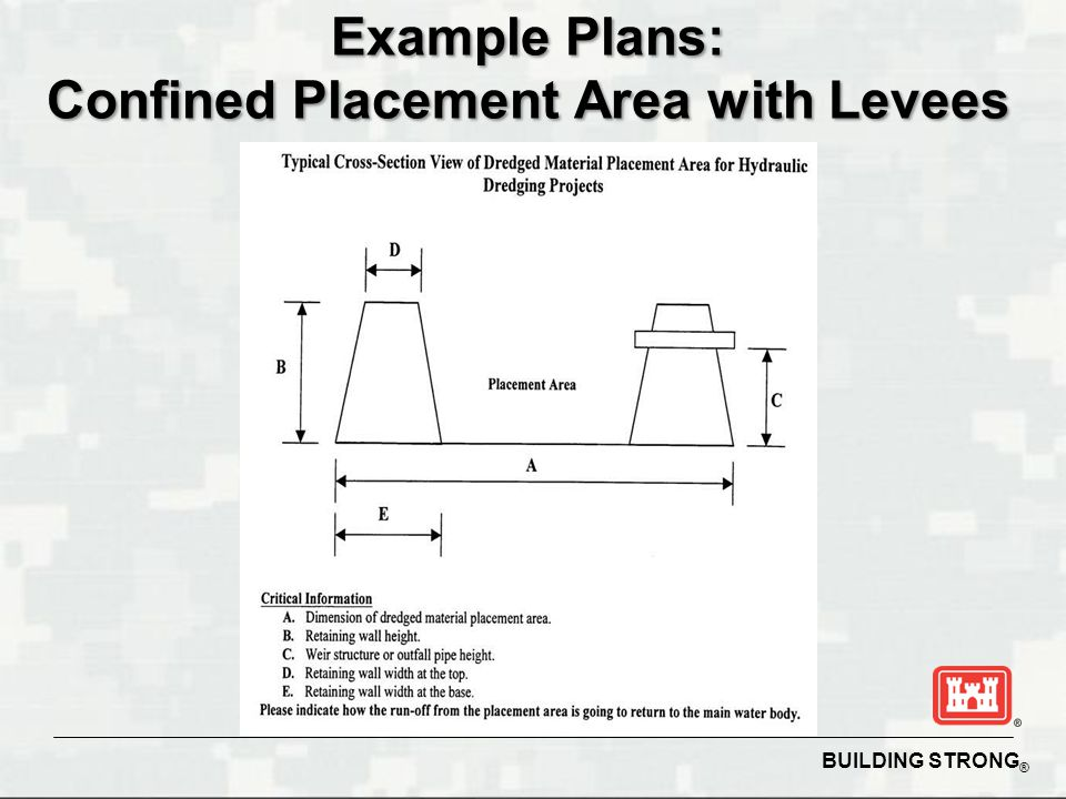 Example Plans: Confined Placement Area with Levees