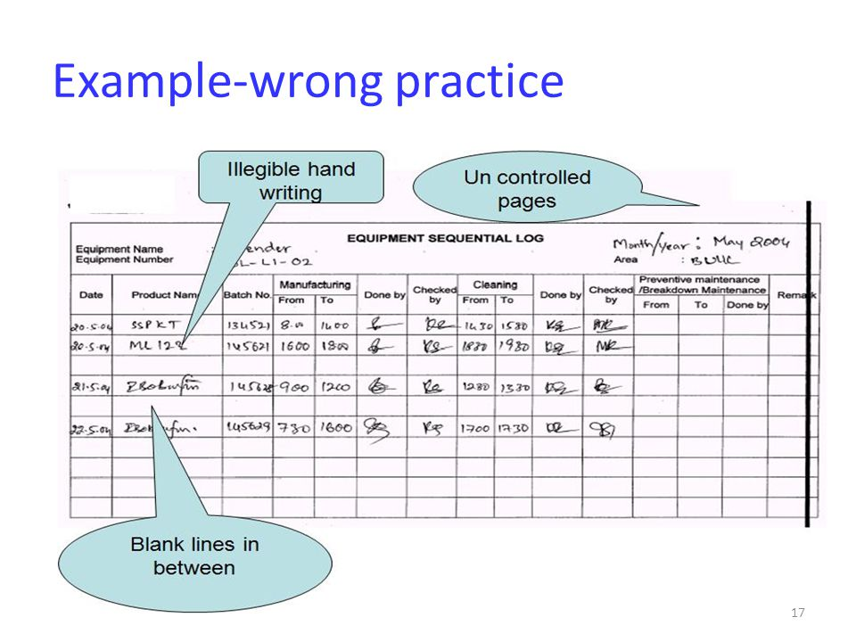 Example-wrong practice