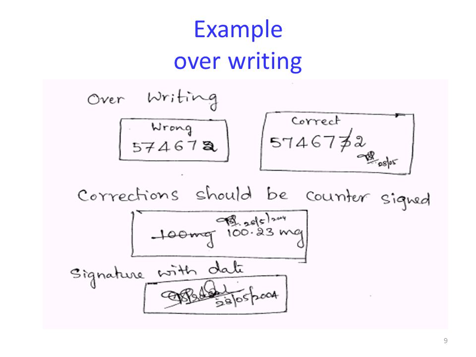 Example over writing