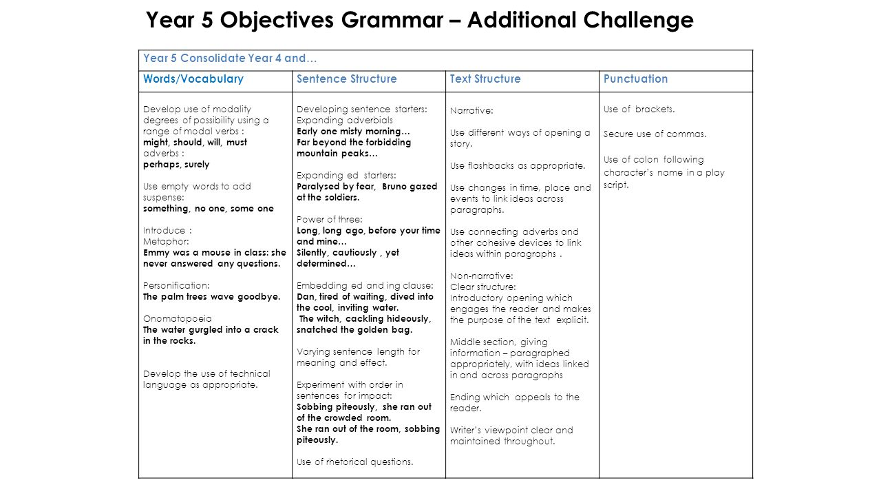 Year 5 Objectives Grammar – Additional Challenge
