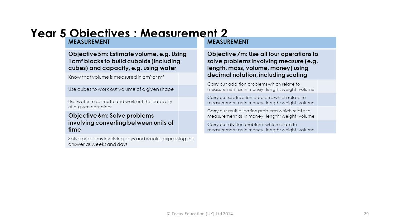 Year 5 Objectives : Measurement 2