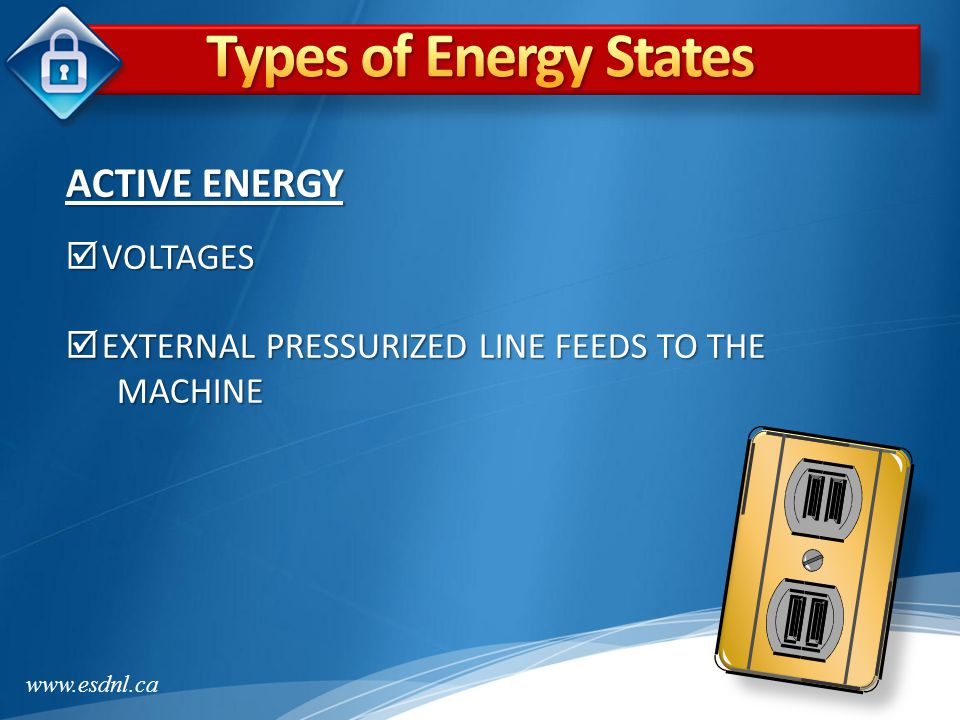 Types of Energy States ACTIVE ENERGY VOLTAGES